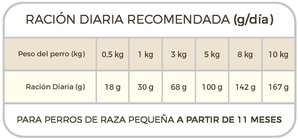 TAULA racions Select Mini Adult Lamb