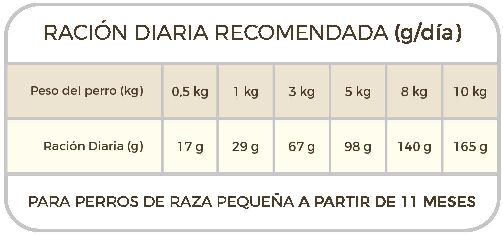TAULA racions Select Mini Adult Salmon