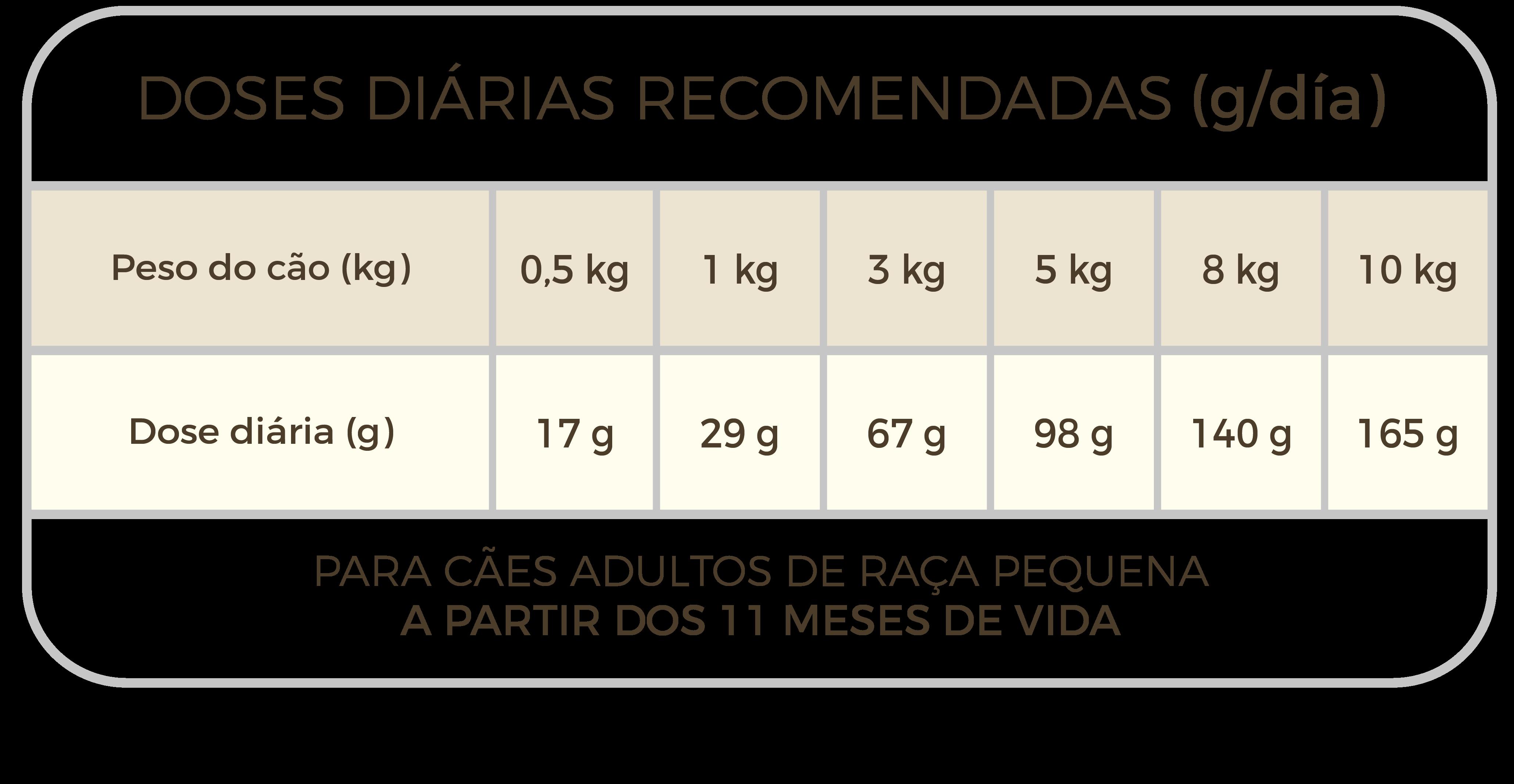 Taula de racions Picart Select MINI Adult Salmon & Rice